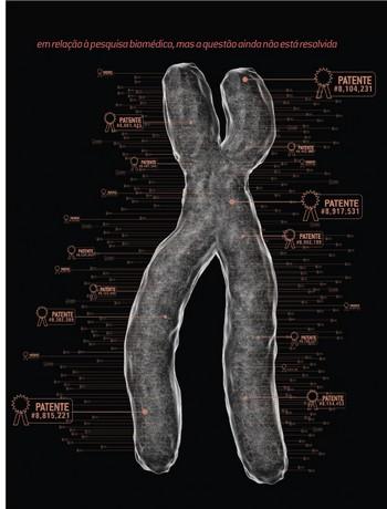 DNA.indd